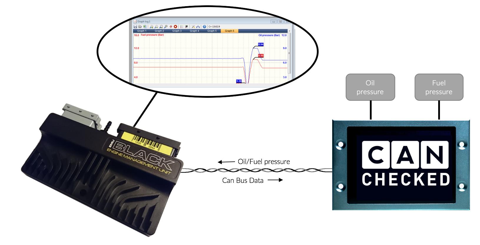 Ecumaster Integration - CAN AN forwarding
